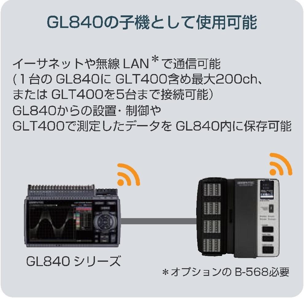 グラフテック株式会社 GLT400活用方法画像1