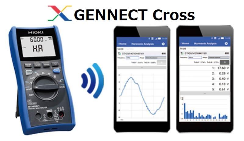GENNECT Crossと連携画像