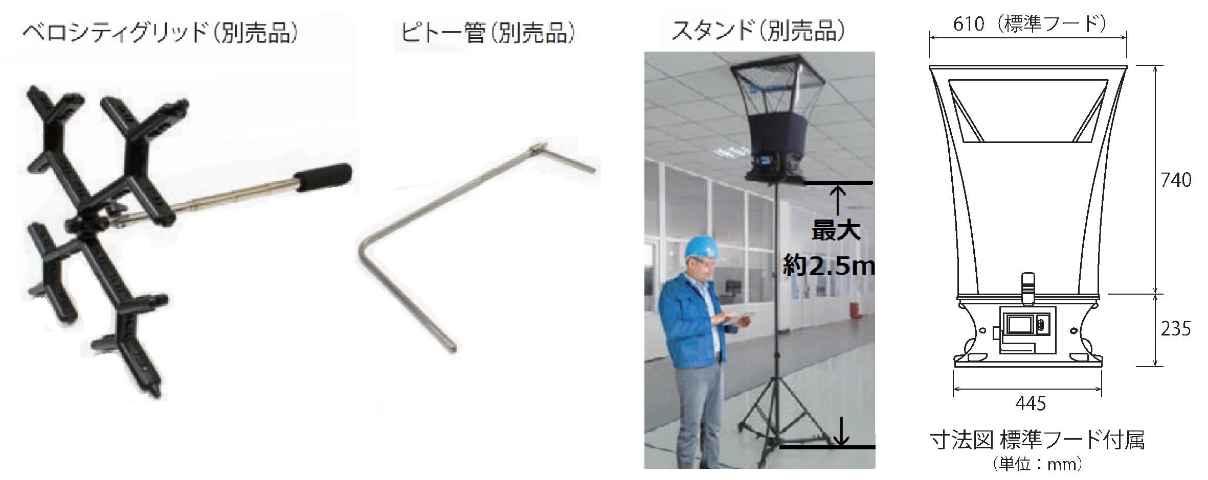 日本カノマックス株式会社  キャプチャーフード風量計 ピトー管等画像