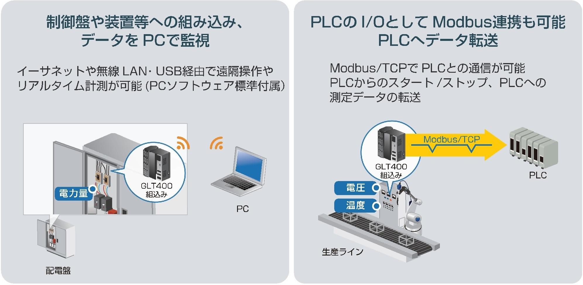 グラフテック株式会社 GLT400活用方法画像